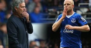 Everton FC vs Chelsea Mourinho