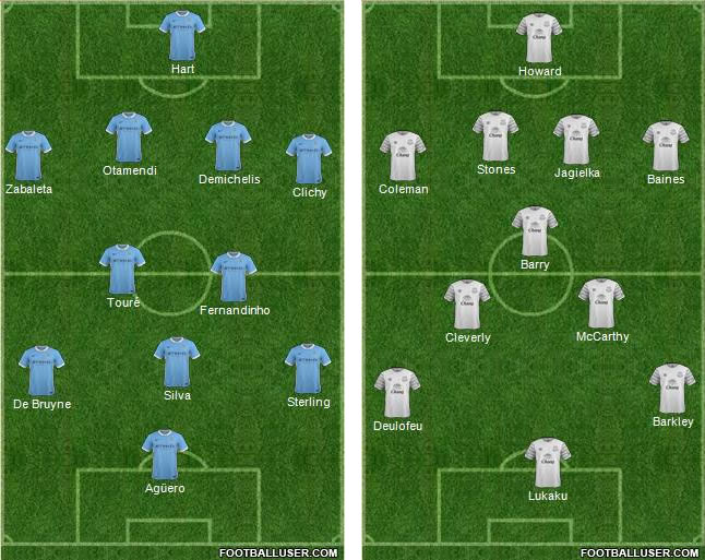 Everton vs Manchester City 5