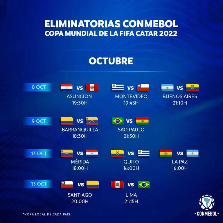 Fixture Octubre 2020 Qatar 2022